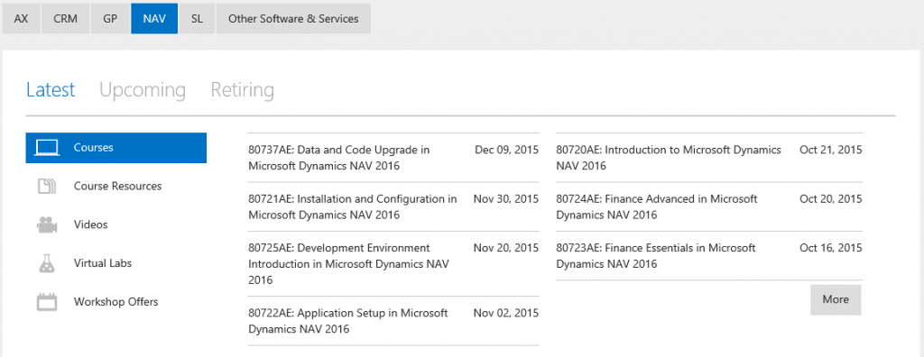 NAV 2016 readiness