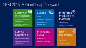 CRM 2016 event