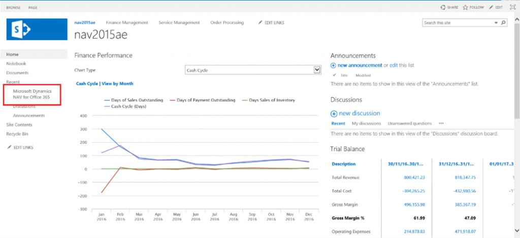 Dynamics NAV 2016 direct access from SharePoint