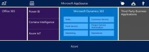 AppSource Dynamics 365
