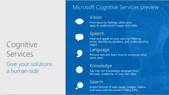 Dynamics 365 CRM update with Microsoft