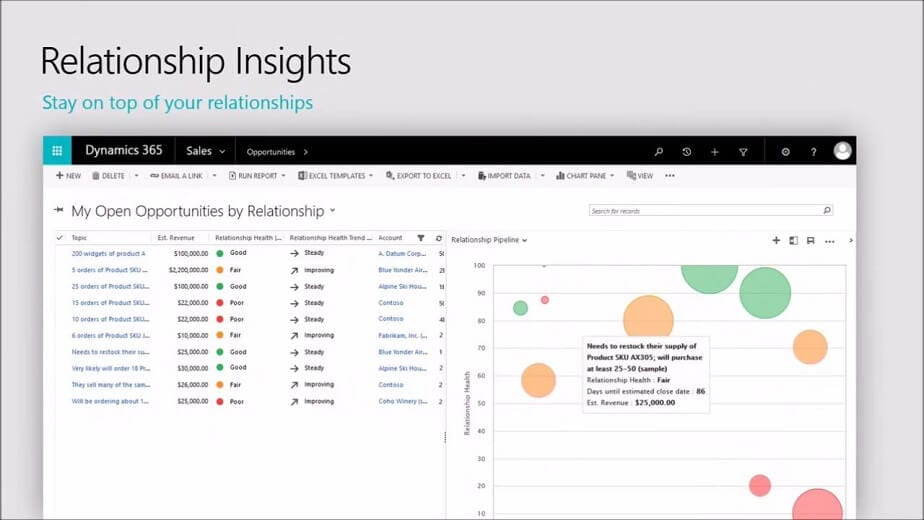 Listen to our latest Dynamics 365 update in full