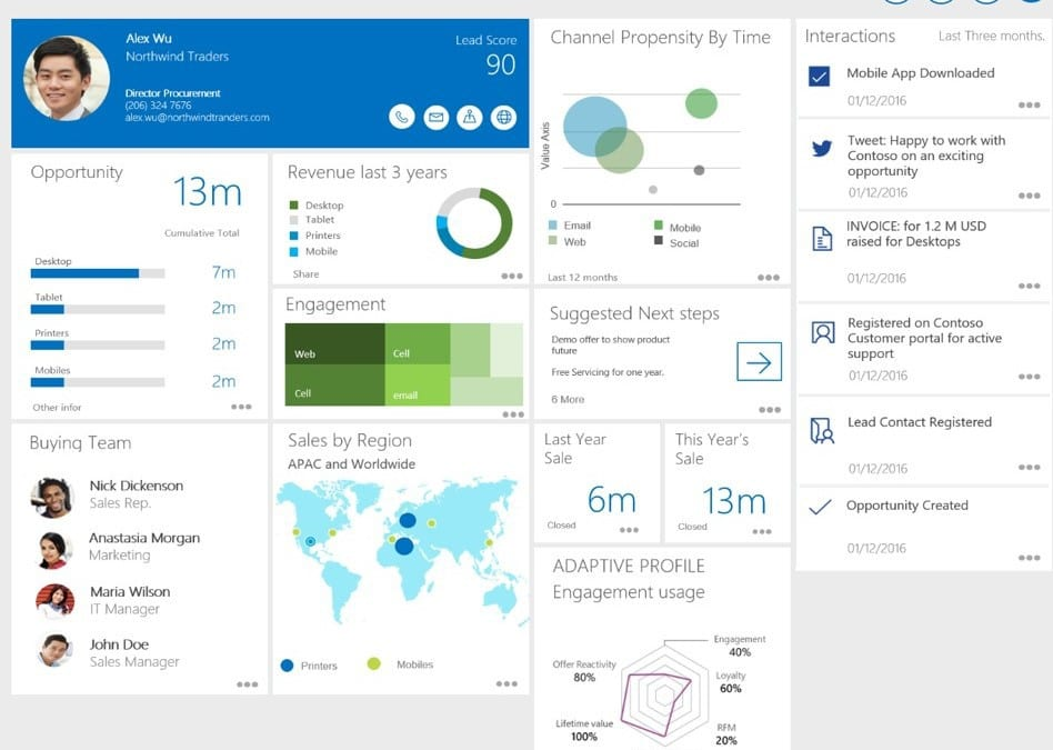 Power BI, Customer Insights and Dynamics 365