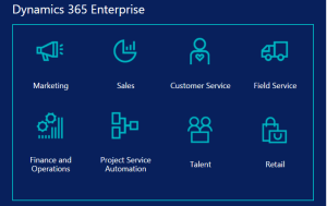 Dynamics 365 Microsoft training