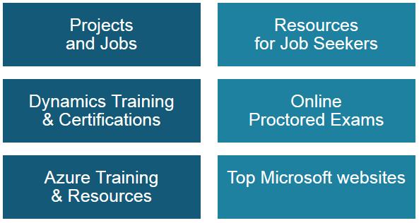 Dashboard Microsoft Online Learning