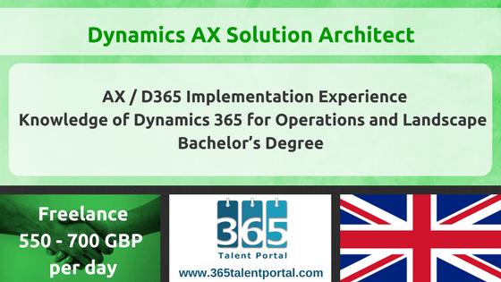 Microsoft Dynamics AX Solution Architect in London