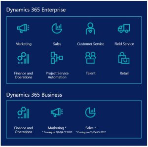 Microsoft Dynamics Learning Portal DLP Homepage