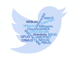 wordcloud for hashtags blue saturated