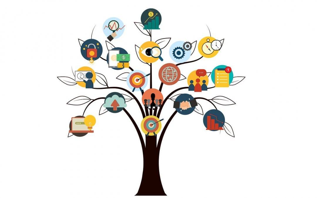 Free MVP Mentorship Program – become a Dynamics 365 thought leader